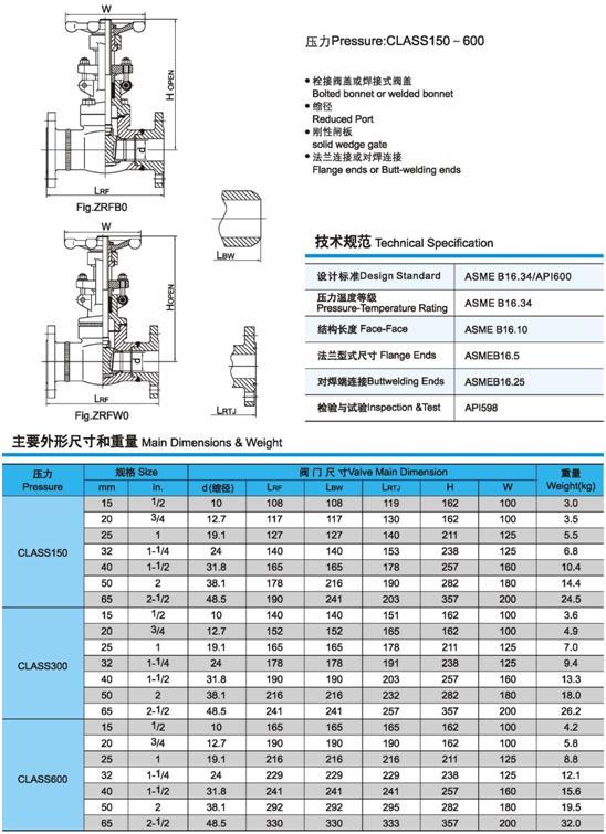 Z61Y、Z61H锻钢闸阀技术规范、压力、尺寸、重量图1