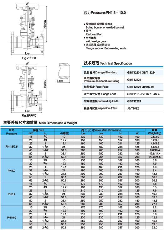 Z61Y、Z61H锻钢闸阀技术规范、压力、尺寸、重量图2