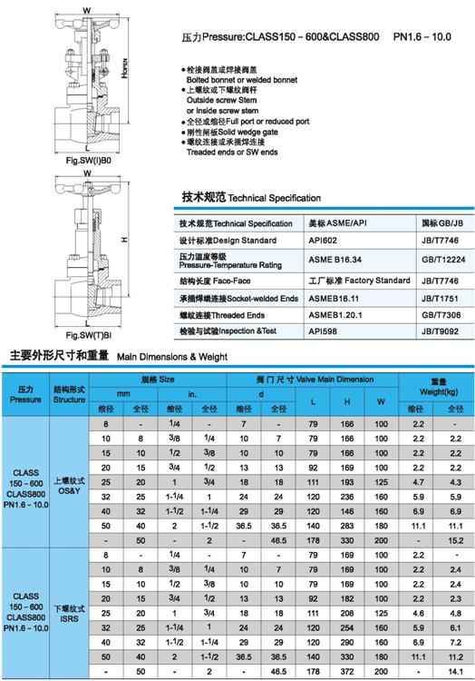 Z61Y、Z61H锻钢闸阀技术规范、压力、尺寸、重量图4