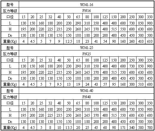 wj41h-16德标波纹管yabo2018客户端外形尺寸