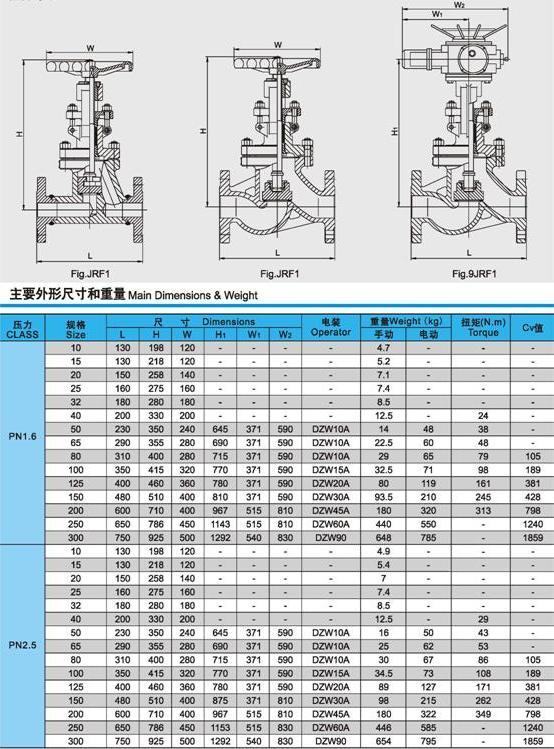 J541Y锥齿轮yabo2018客户端外形尺寸