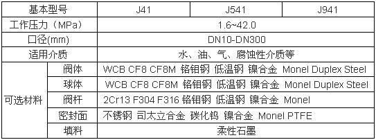 J541H锥齿轮yabo2018客户端性能参数