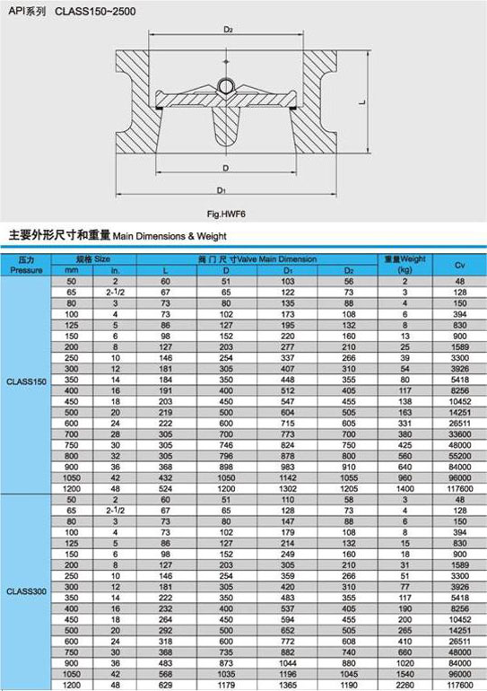 API系列H76W、H76X外形尺寸及重量图1