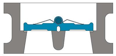h76h对夹双瓣式止回阀结构图
