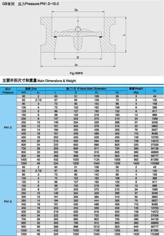 国标系列对夹双瓣式止回阀外形尺寸及重量图1