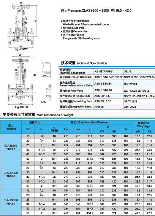 J61Y、J61H锻钢yabo2018客户端外形尺寸图2