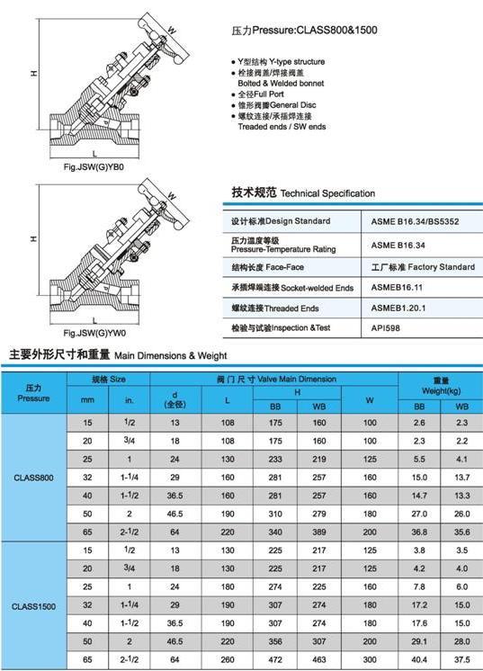 J61Y、J61H锻钢yabo2018客户端外形尺寸图4