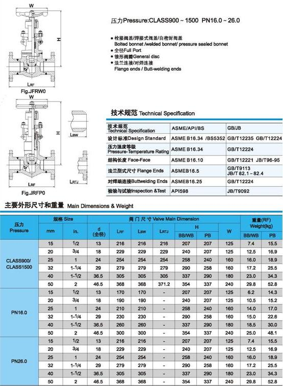 J61Y、J61H锻钢yabo2018客户端外形尺寸图1
